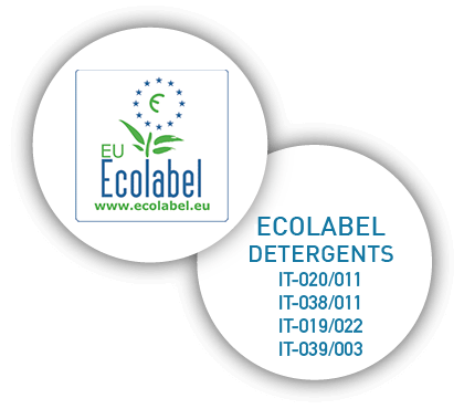 Ecolabel - European Brand for the Ecological Quality
