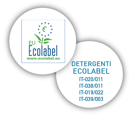 EcoLabel - European Bramd for the Ecological Quality